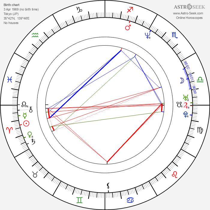 Seiichi Tanabe - Astrology Natal Birth Chart
