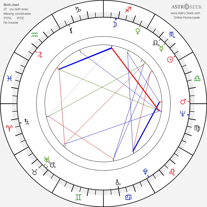Seija Haarala - Astrology Natal Birth Chart
