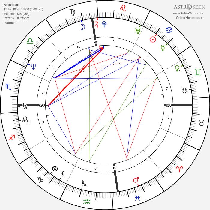Sela Ward - Astrology Natal Birth Chart