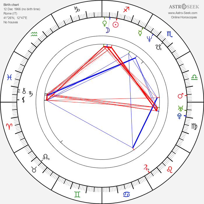 Selen - Astrology Natal Birth Chart