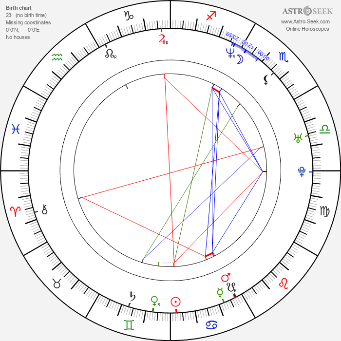 Selma Blair - Astrology Natal Birth Chart