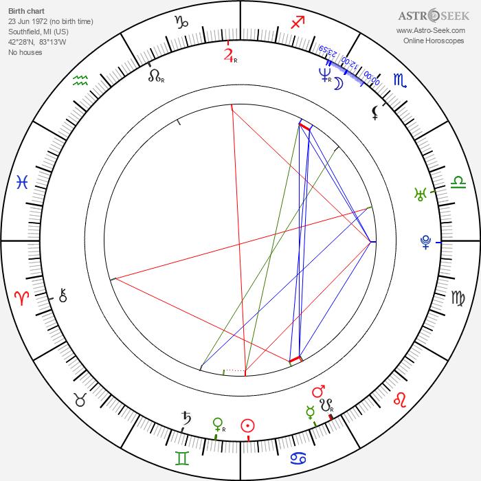 Selma Blair - Astrology Natal Birth Chart
