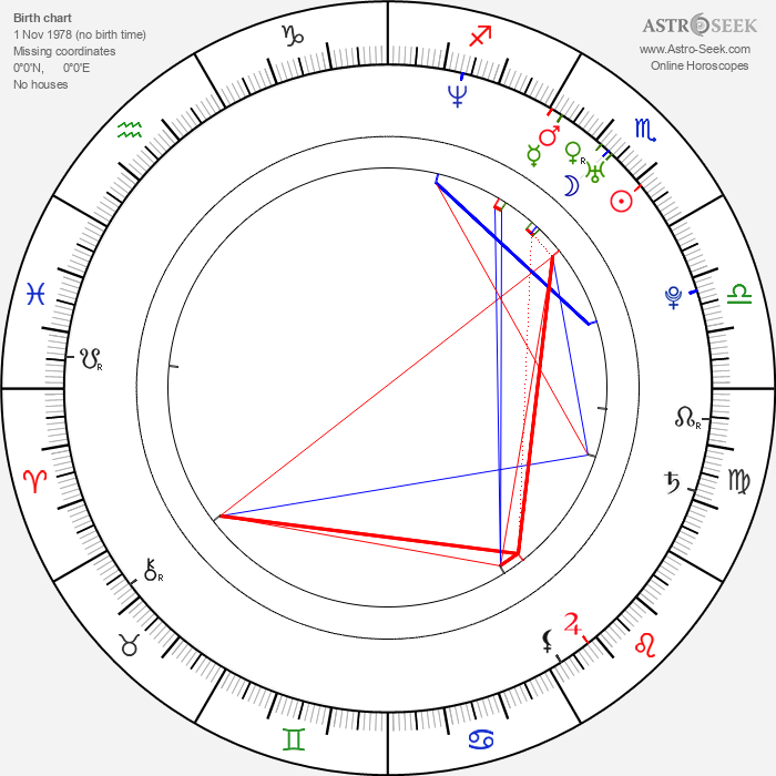 Selma Ergeç - Astrology Natal Birth Chart