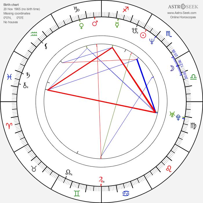 Sen Dog - Astrology Natal Birth Chart