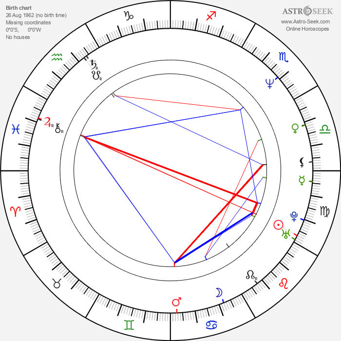 Senad Basic - Astrology Natal Birth Chart