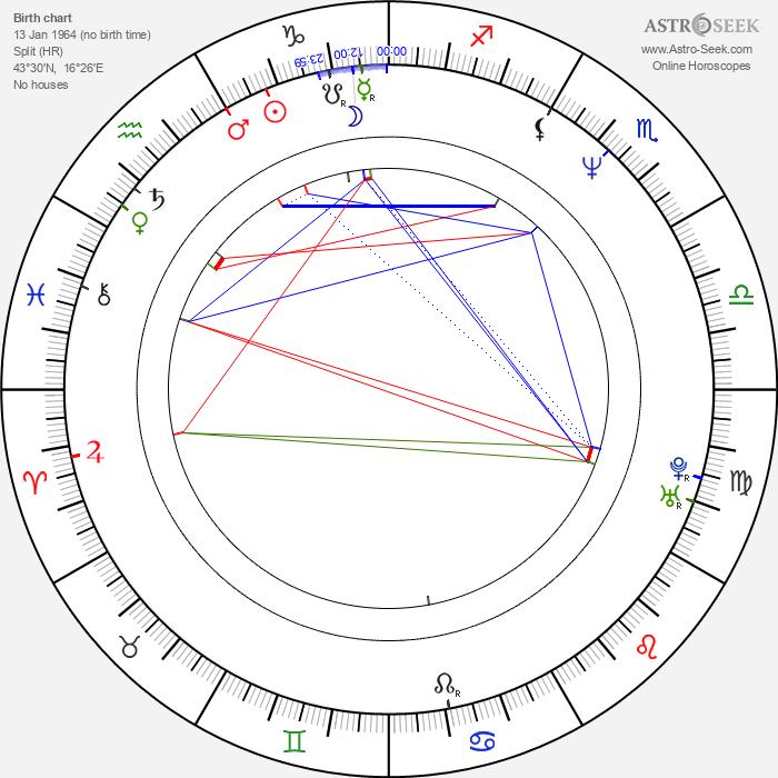 Senka Bulic - Astrology Natal Birth Chart