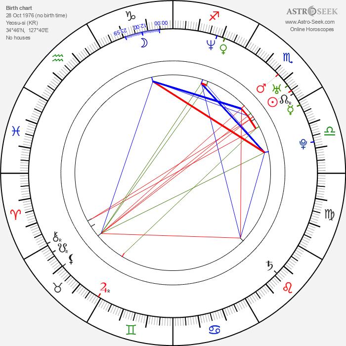 Seo-hyeong Kim - Astrology Natal Birth Chart