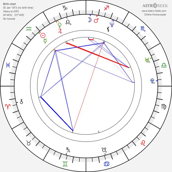 Seo-jin Lee - Astrology Natal Birth Chart