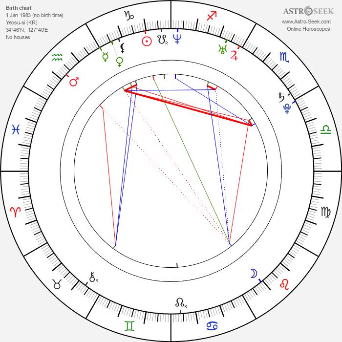 Seo-yeon Jin - Astrology Natal Birth Chart