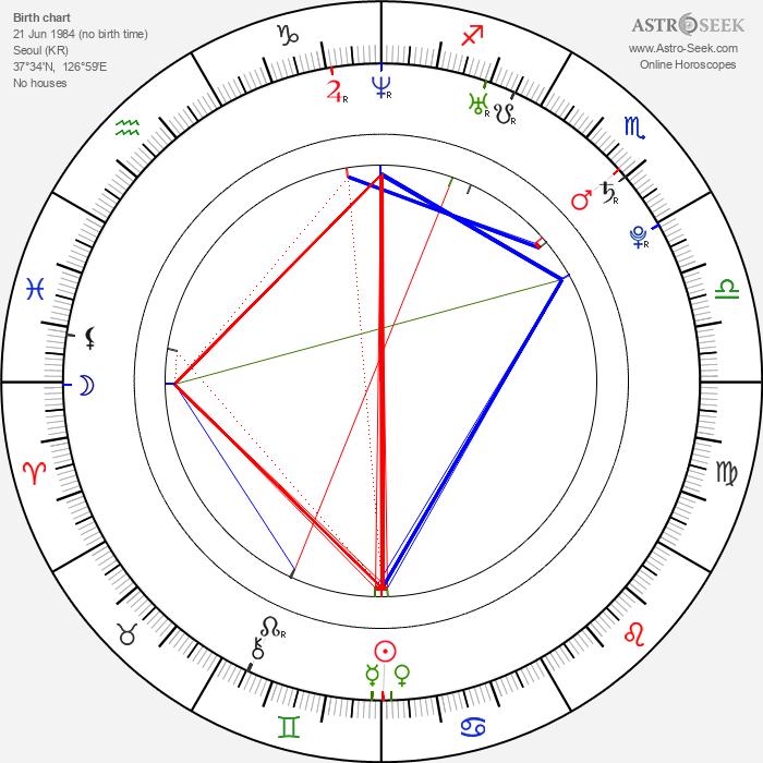 Seo-young - Astrology Natal Birth Chart