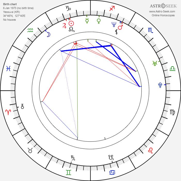 Seok-hyeon Jo - Astrology Natal Birth Chart