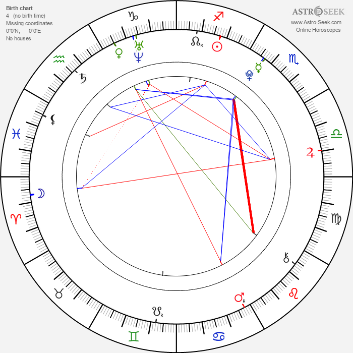 Seok Jin Ah - Astrology Natal Birth Chart