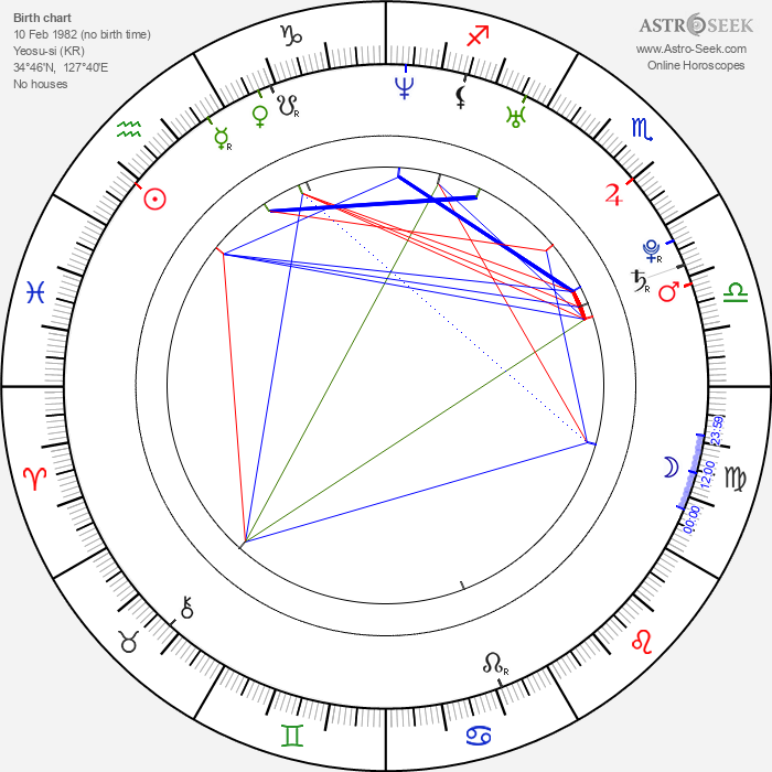 Seok-jin Ha - Astrology Natal Birth Chart