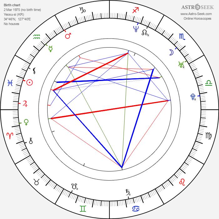 Seon-gyun Lee - Astrology Natal Birth Chart