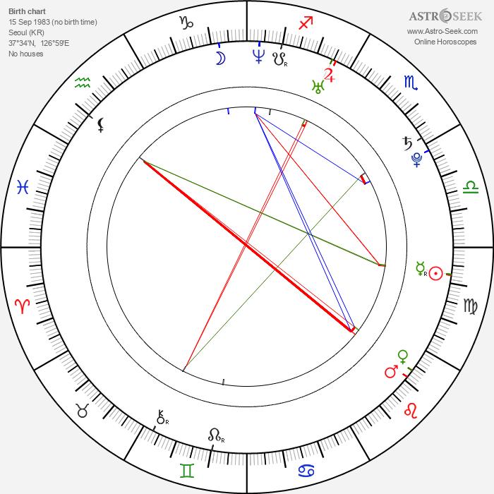Seong-eon Lim - Astrology Natal Birth Chart