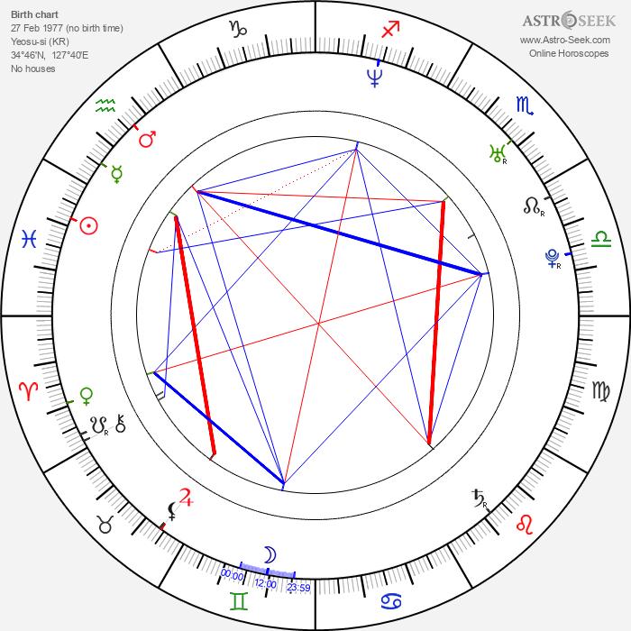 Seong Ji - Astrology Natal Birth Chart