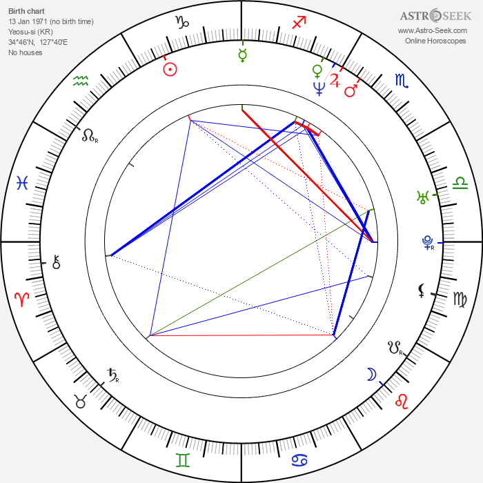 Seong-jin Kang - Astrology Natal Birth Chart