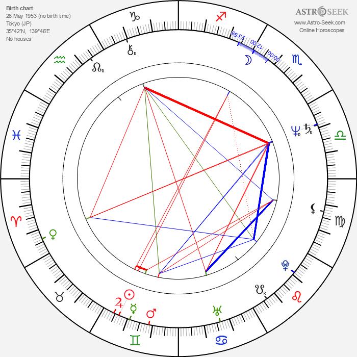 Seong-kun Mun - Astrology Natal Birth Chart