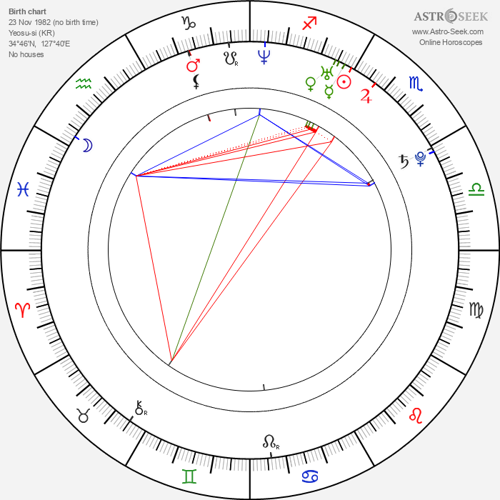 Seong-rok Sin - Astrology Natal Birth Chart
