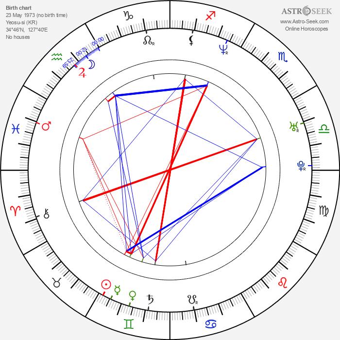 Seong-su Kim - Astrology Natal Birth Chart