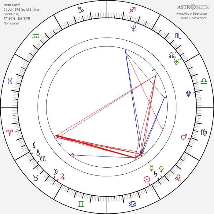 Seong-yeon Kang - Astrology Natal Birth Chart