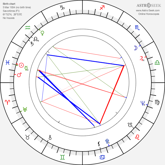 Seppo Jokela - Astrology Natal Birth Chart
