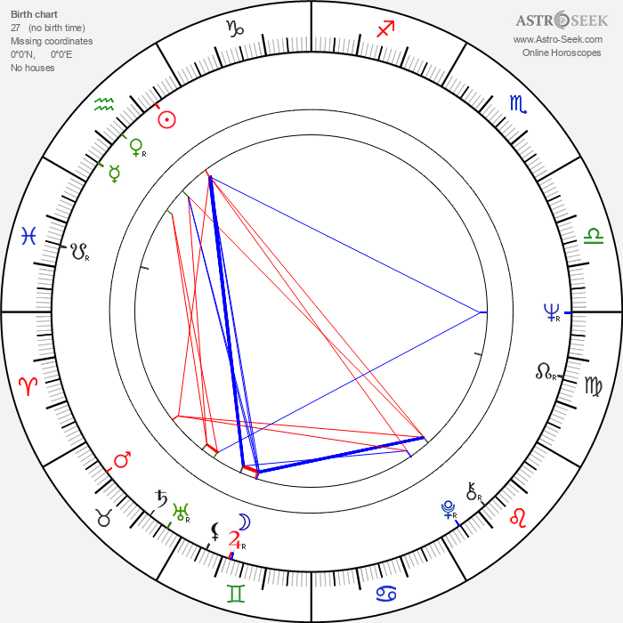 Seppo Tikka - Astrology Natal Birth Chart