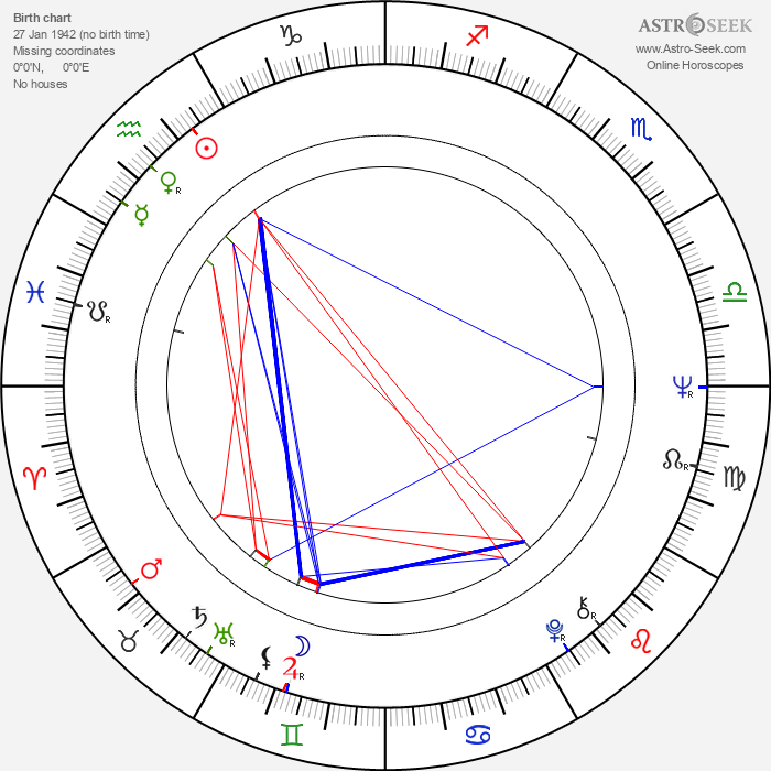 Seppo Tikka - Astrology Natal Birth Chart