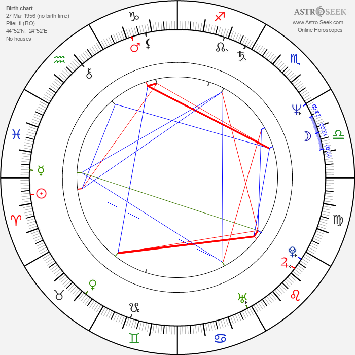 Serban Marinescu - Astrology Natal Birth Chart