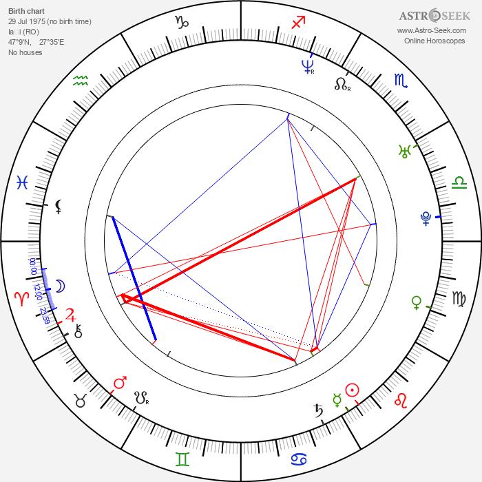 Serban Pavlu - Astrology Natal Birth Chart