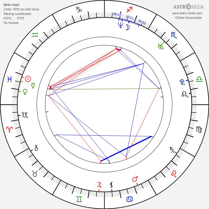 Serena Minaldi Reinaldi - Astrology Natal Birth Chart