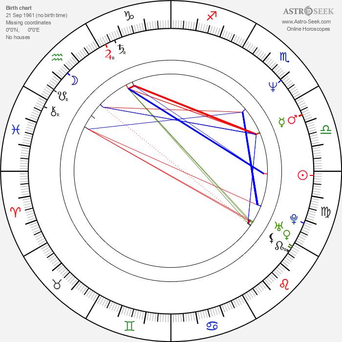 Serena Scott Thomas - Astrology Natal Birth Chart