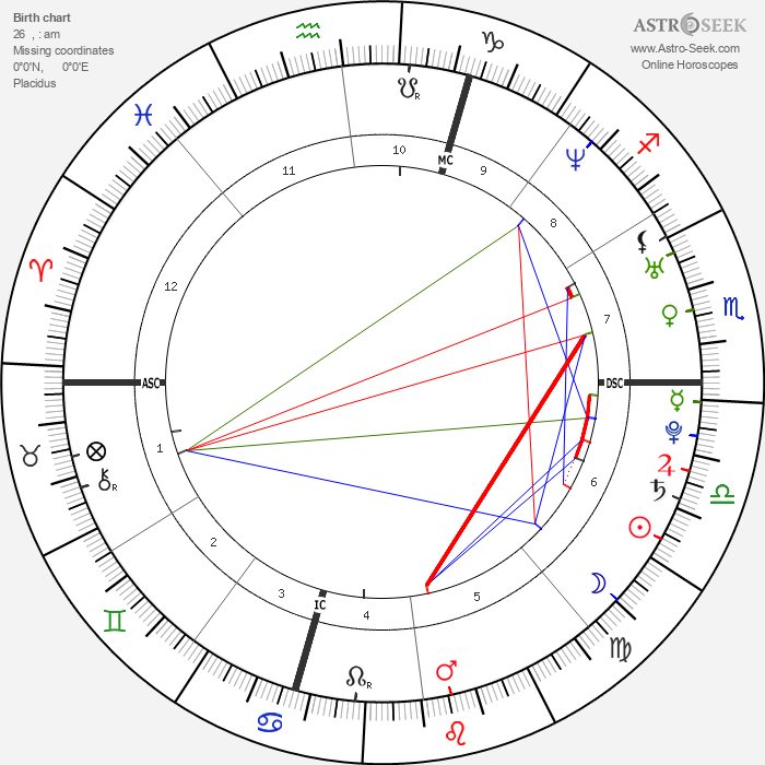 Serena Williams - Astrology Natal Birth Chart