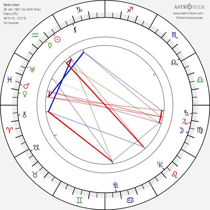 Serge Berry - Astrology Natal Birth Chart
