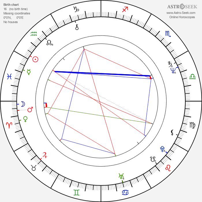 Serge Houde - Astrology Natal Birth Chart