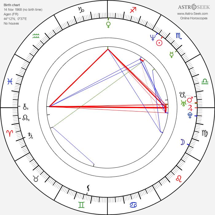 Serge Postigo - Astrology Natal Birth Chart