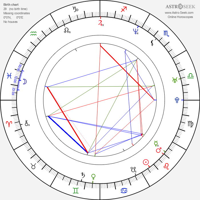 Sergei Gorobchenko - Astrology Natal Birth Chart