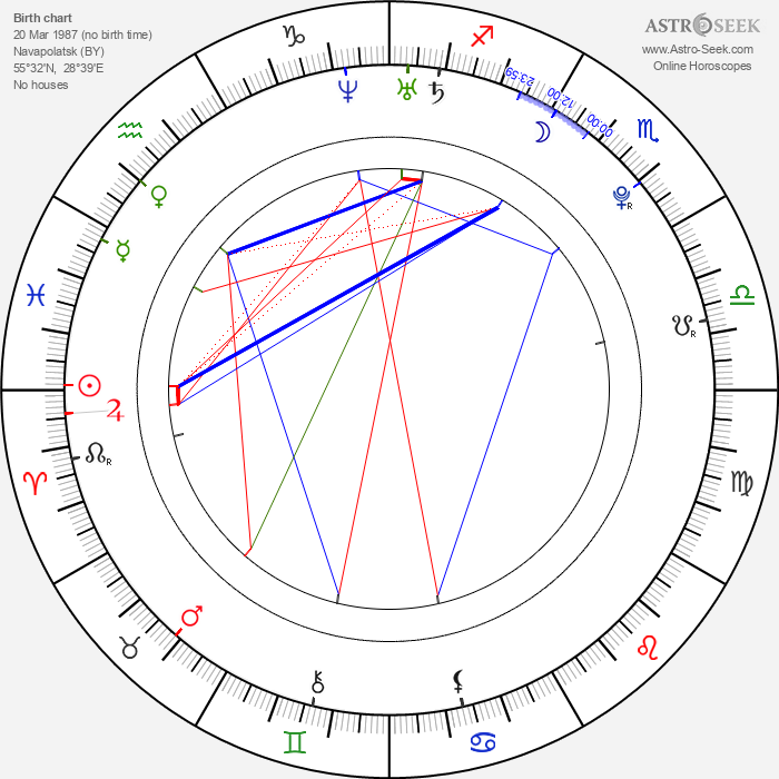 Sergei Kostitsyn - Astrology Natal Birth Chart