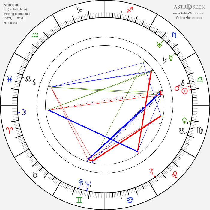 Sergei Yesenin - Astrology Natal Birth Chart