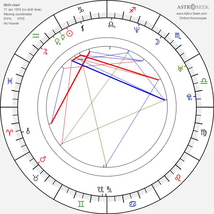 Sergey Shvydkoy - Astrology Natal Birth Chart