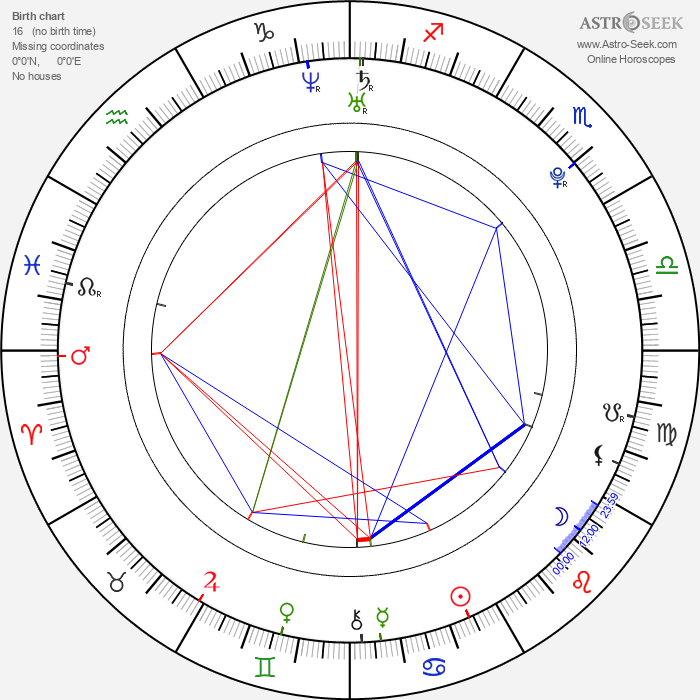 Sergi Busquets - Astrology Natal Birth Chart