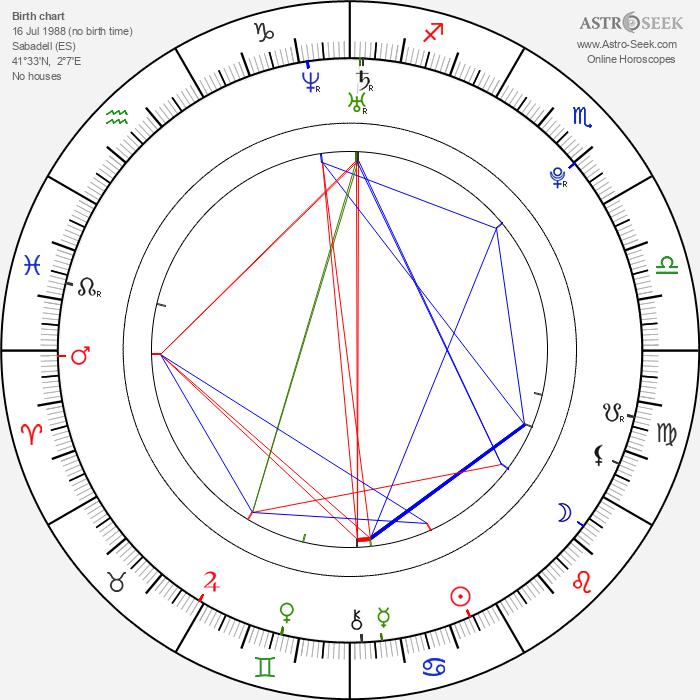 Sergi Busquets - Astrology Natal Birth Chart