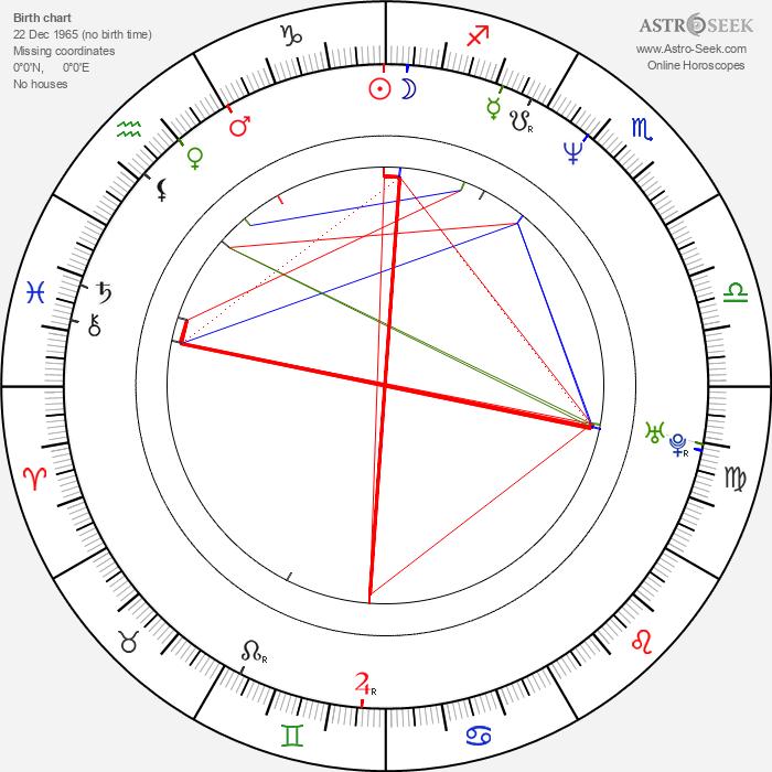 Sergi López - Astrology Natal Birth Chart