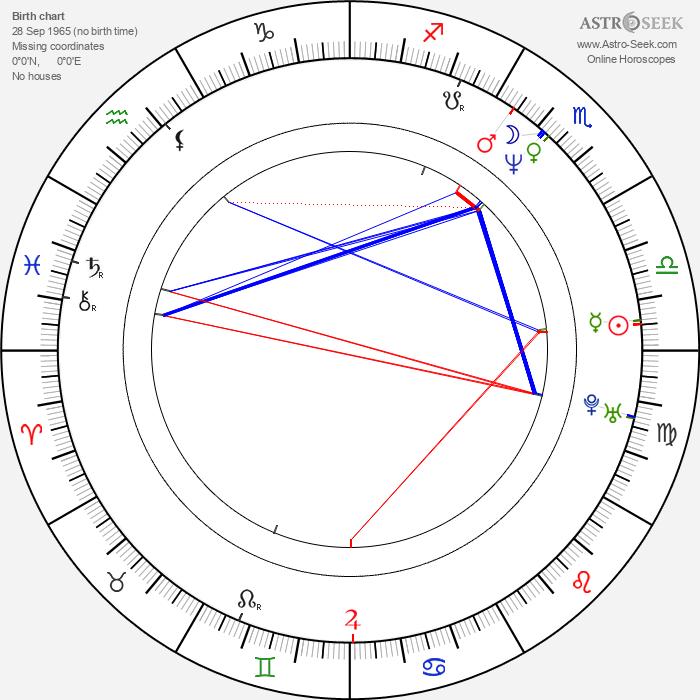 Sergio Dalma - Astrology Natal Birth Chart