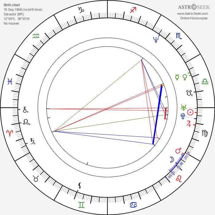 Sérgio Machado - Astrology Natal Birth Chart