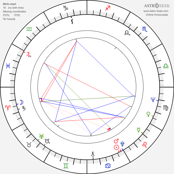 Sergio Martino - Astrology Natal Birth Chart