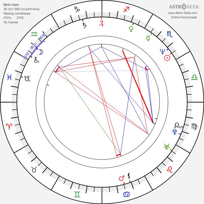 Serik Aprimov - Astrology Natal Birth Chart