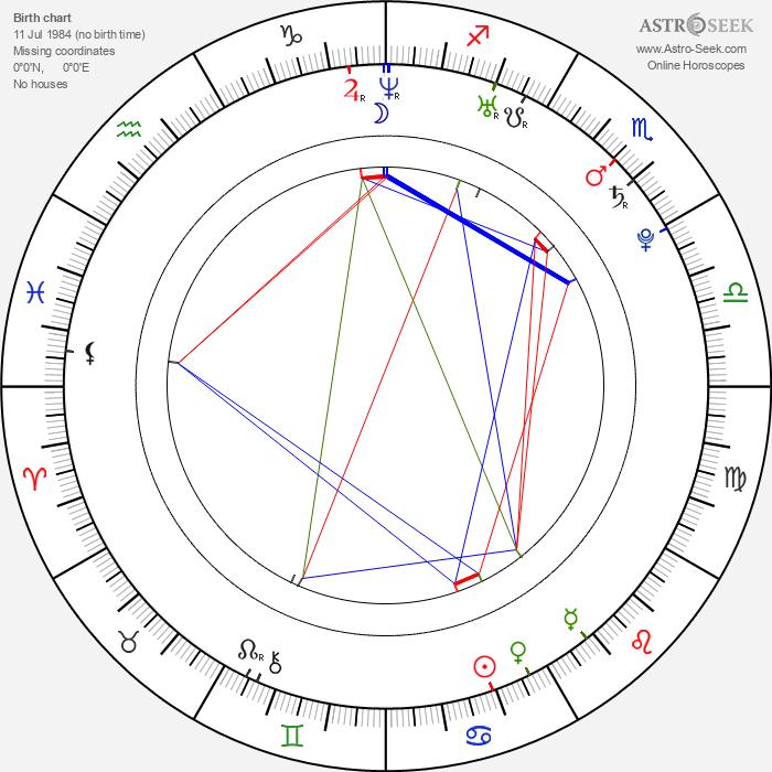 Serinda Swan - Astrology Natal Birth Chart