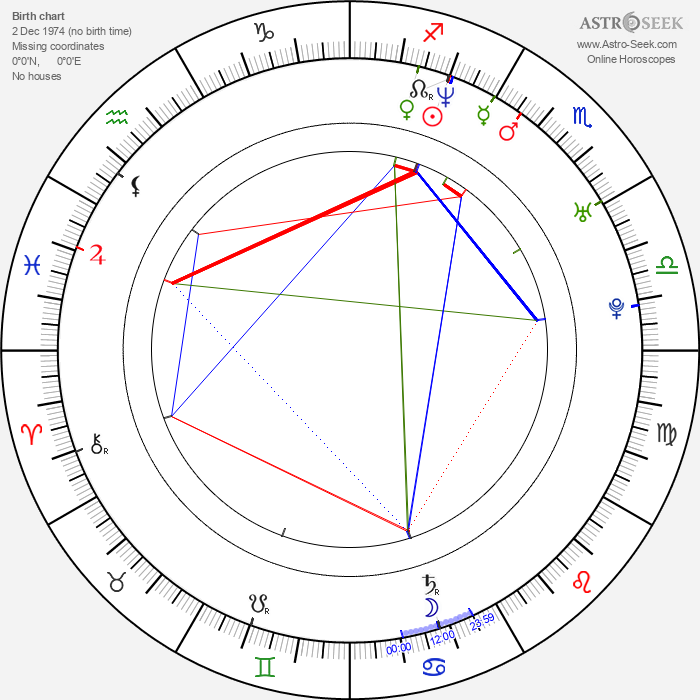 Sermiyan Midyat - Astrology Natal Birth Chart