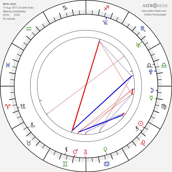 Seth Adams - Astrology Natal Birth Chart